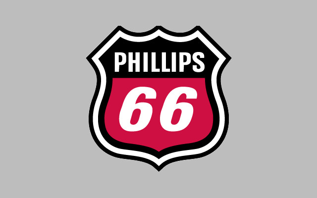 phillips 66 company profile